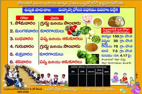teachers data mid day meal mdm menu