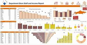 Staffing Model Excel Department Excel Dashboard Sales Expenses Excel