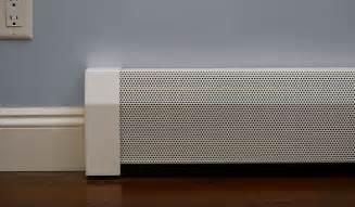 Water Baseboard Heater Covers