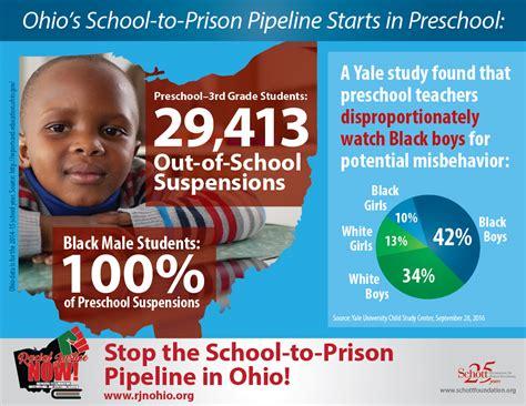 the school to prison pipeline starts in preschool schott 331   rjn oss infographic 1