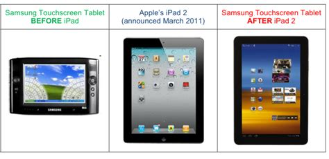 how much the tablet marketing mafia