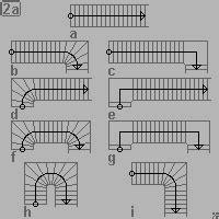 hausbautipps treppenformen