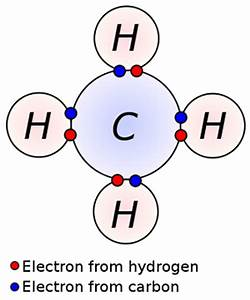 Hydrogen Bonds: Definition, Types & Formation - Video ...