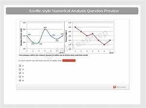 Saville Numerical And Verbal Analysis
