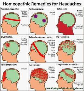 9 Homeopathic Remedies For 9 Common Headaches