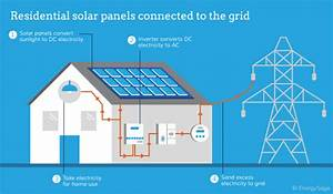 How Do Solar Panels Work  Step By Step Overview