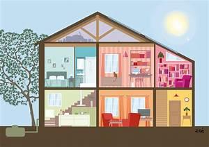 Piece De La Maison En Anglais : dessin pieces maison ~ Preciouscoupons.com Idées de Décoration