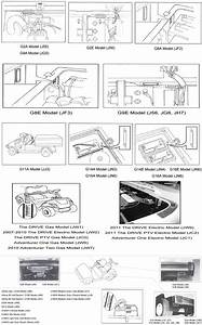 Yamaha Serial Number Guide