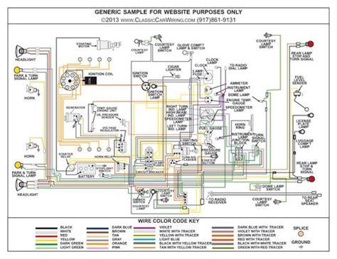 Dodge Desoto Color Wiring Diagrams