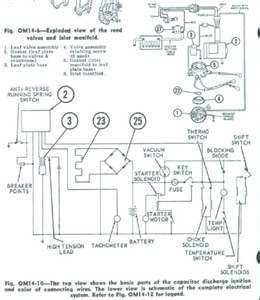 Outboard Motor Repair Key Largo by Wiring Diagram For 1980 85hp Evinrude Outboard Motor Fixya
