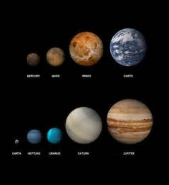 Size of Planets in Our Solar System Project