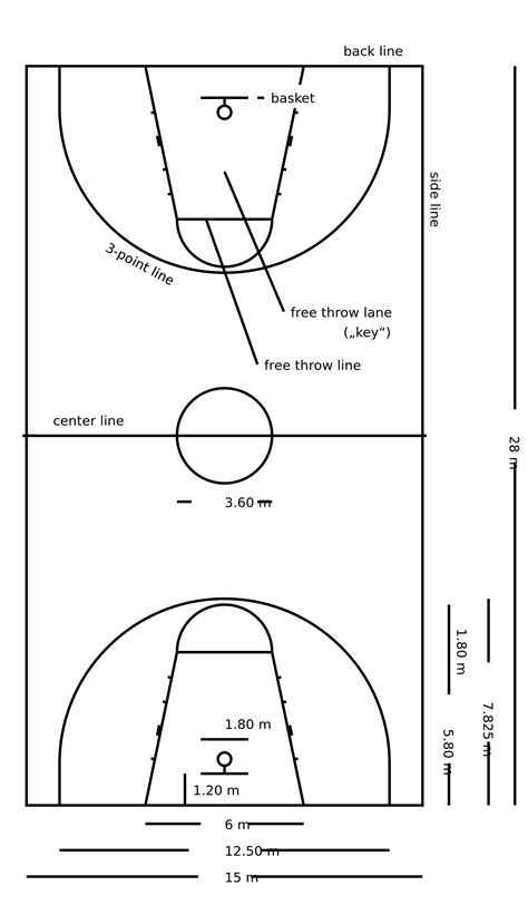 court dimensions fichier basketball court dimensions svg wikip 233 dia