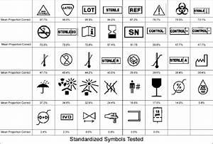 The 38 Standardized Symbols Tested For Comprehension