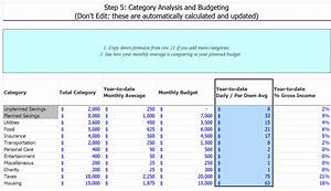 Top Budget : best budget spreadsheet natural buff dog ~ Gottalentnigeria.com Avis de Voitures