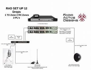 Set Up  U2013 Radio Active Designs