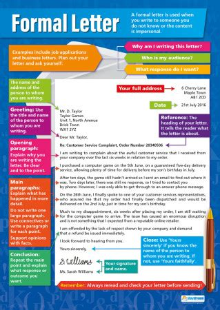 formal letter english grammar poster