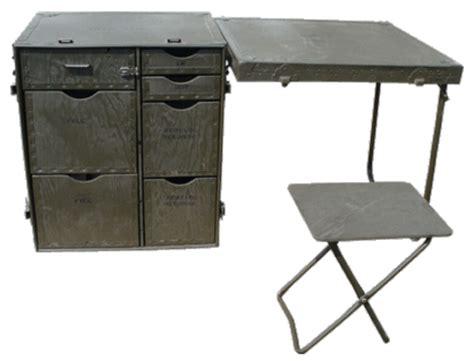 Surplus Desk by The Things We Like Make Do Surplus Field Table
