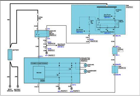 Kia Sorento Fuse Box Diagram Wiring Images