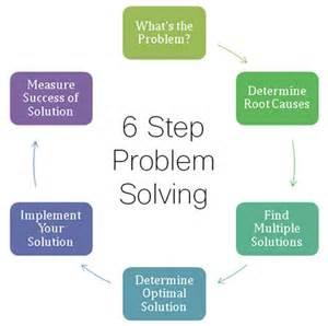 Six-Step Problem Solving Process