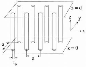 3a Schematic Of Wire Medium