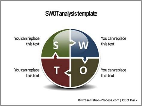 Context Analysis Template by 3 Creative Swot Analysis Template Ideas