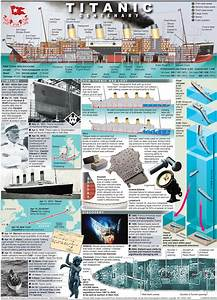 5 Amazing Titanic Infographics