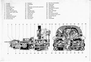 1971 Vw Beetle Wiring Diagram