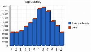 Equipment Rental Sales Business Plan Sample - Sales ...
