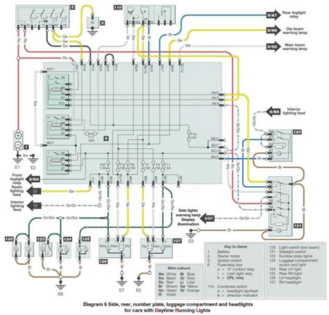 Skoda Octavium Wiring Diagram simple skoda octavia wiring diagram skoda octavia wiring