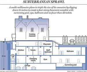 Billionaires' basements: the luxury bunkers making holes ...