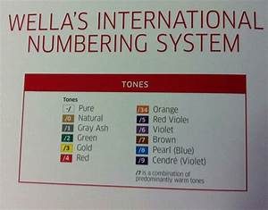 Wella Color Numbers Wella Hair Color Hair Color Chart