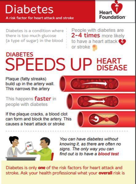 diabetes overview health navigator nz