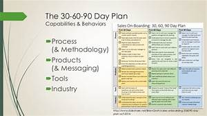 30 60 90 plans With the first 90 days template