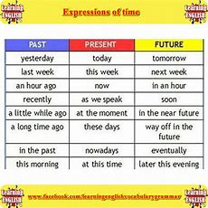 1420 Best Images About Learning English Vocabulary And Grammar  Basic English On Pinterest