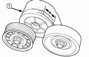 How Do I Replace The Serpentine Belt On A 2006 Dodge Ram