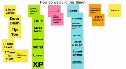 Jamboard Planning Stream Unity Develop Mongodb Designing
