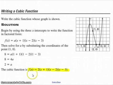 how to find a cubic function from its graph youtube