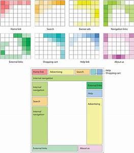 Presenting Information Architecture