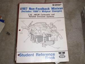 1987 Non