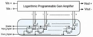 Programming Logic Diagram Of The Lpga