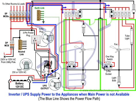 How Connect Automatic Ups Inverter The Home Supply