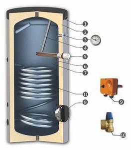 Quand Changer Anode Chauffe Eau : chauffe eau solaire 150 1500l sn 1 changeur ~ Melissatoandfro.com Idées de Décoration