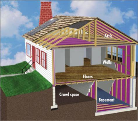 insulation  residential properties kansas city mo areas