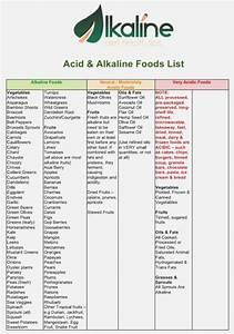 Best Alkaline Food Chart Top Punchy Printable Gerd Diet Paigehohlt