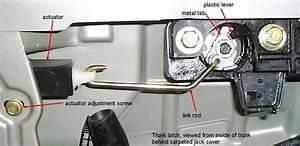 Bild Kofferraum