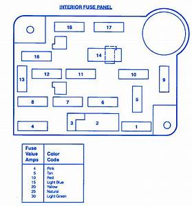 Ford Clubwagon 1993 Fuse Box  Block Circuit Breaker Diagram