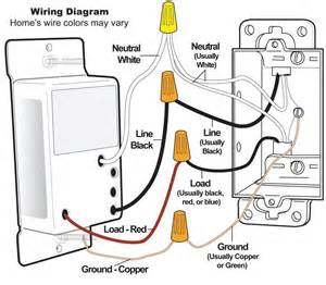 X10 Lamp Module Schematic by Insteon Switchlinc Dimmer Dual Band
