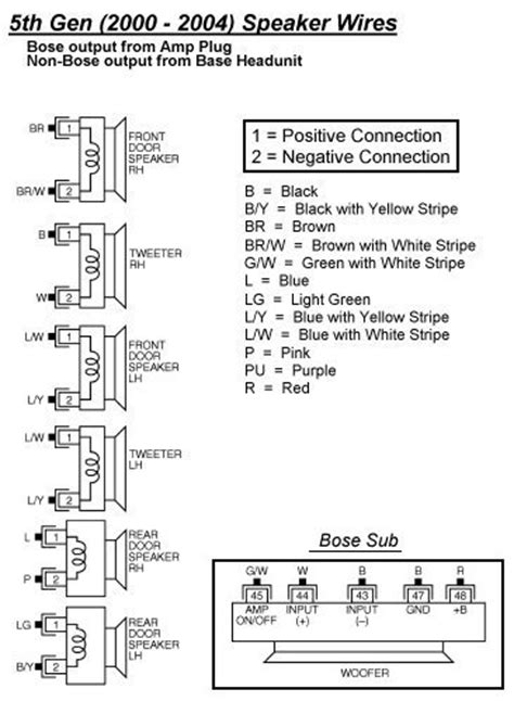 2001 Nissan Radio Wiring Harnes Diagram by Nissan Car Radio Stereo Audio Wiring Diagram Autoradio
