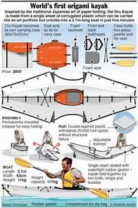 Oru Kayak Diagram