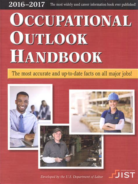 occupational outlook handbook handbook activities